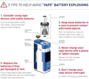 ALERT ISSUED – Severe Pulmonary Disease Hospitalizing People Who Vape