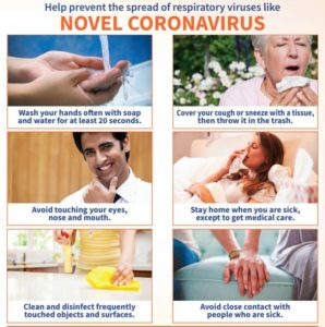 Coronavirus Pandemic – Help Prevent the Spread